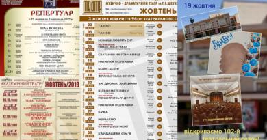 Старт 2019/20. Жовтневі відкриття – чотири прем'єри й три театри Шевченка