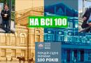 Антологія. Спецпроект «На всі 100» до 100-річчя Національного театру ім. Івана Франка